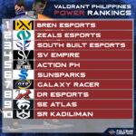 Philippine Valorant Power Rankings